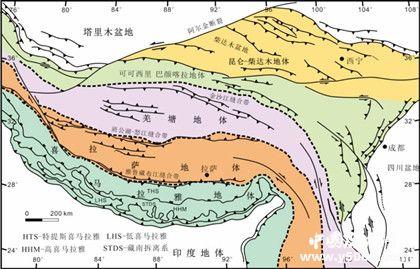 古代的青藏高原是怎么样的青藏高原的发展历史