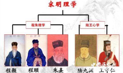 宋明理学简介宋明理学特点宋明理学的主要内容是什么?